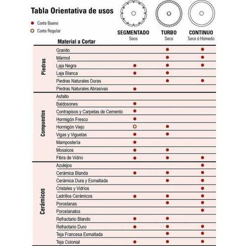 """DISCO DIAM. BRAVO 4.5"""" SEGMENTADO"""